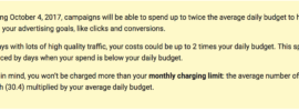 Double Your Daily Budget Spend in AdWords